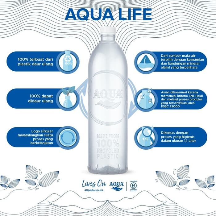 AQUA Life 1100ml Box (12 botol)